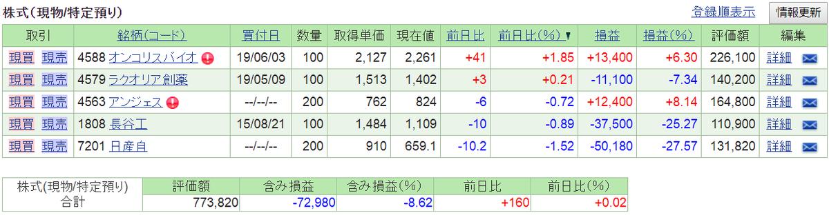 f:id:nishiko245play:20190821235443p:plain