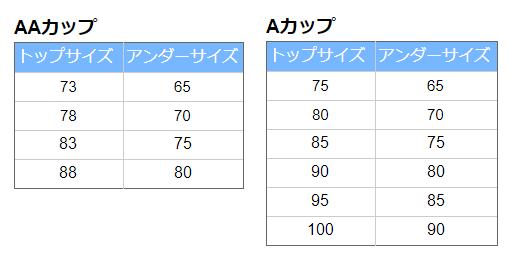 f:id:nishikoro:20181125154100p:plain