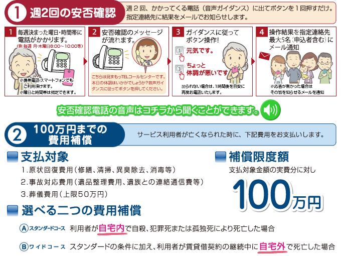 f:id:nishimarukanri:20190430163853p:plain