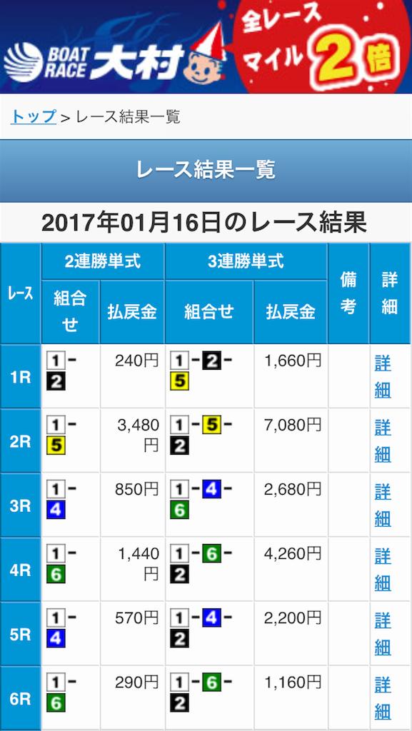 f:id:nishimikawa:20170117023933p:image