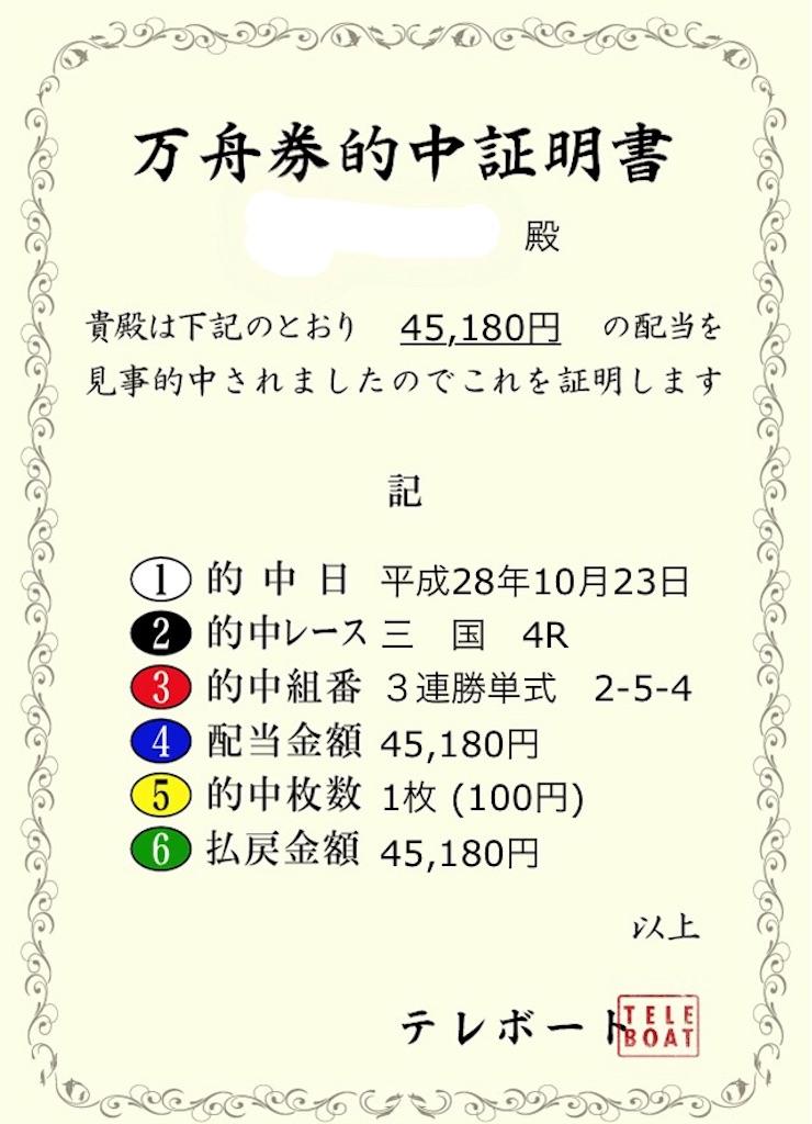f:id:nishimikawa:20170121212022j:image