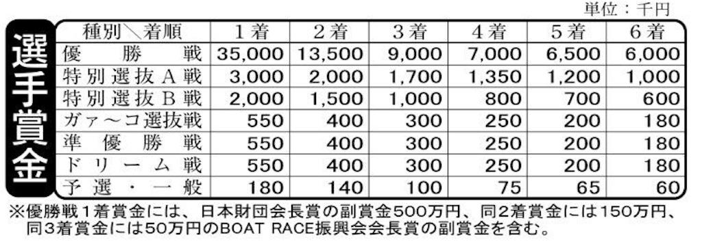 f:id:nishimikawa:20170318024842j:image