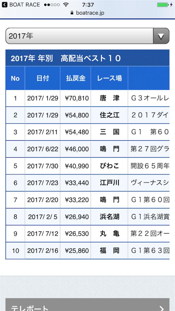 f:id:nishimikawa:20170807073836p:image