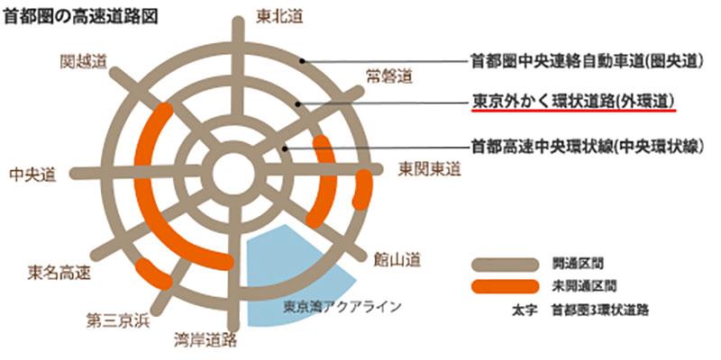 f:id:nishimikyohei:20200711103633j:plain