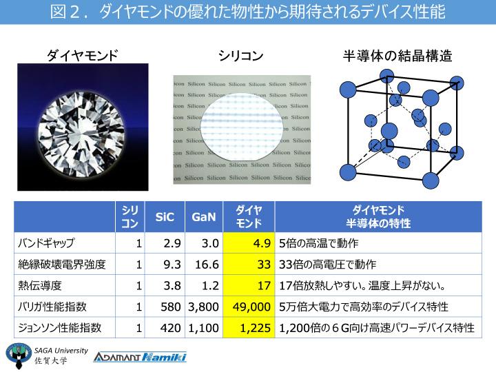 f:id:nishimikyohei:20210510100157j:plain