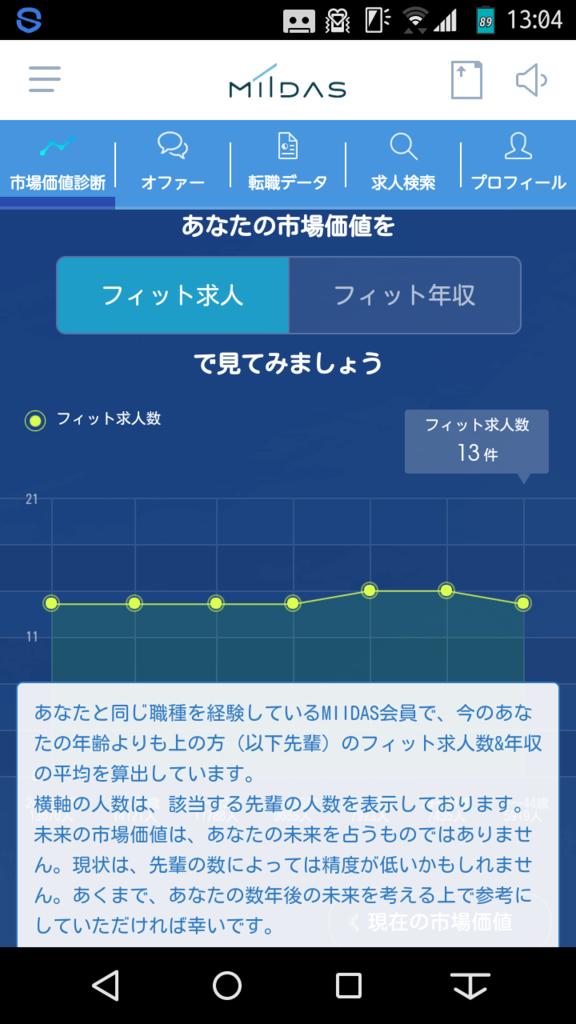 f:id:nishimori_yu:20151226131248p:plain