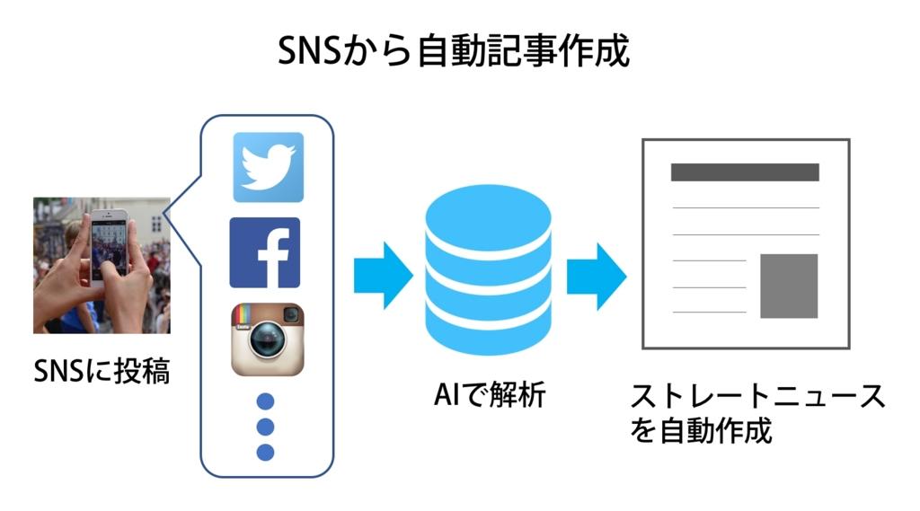f:id:nishimori_yu:20170509112827j:plain