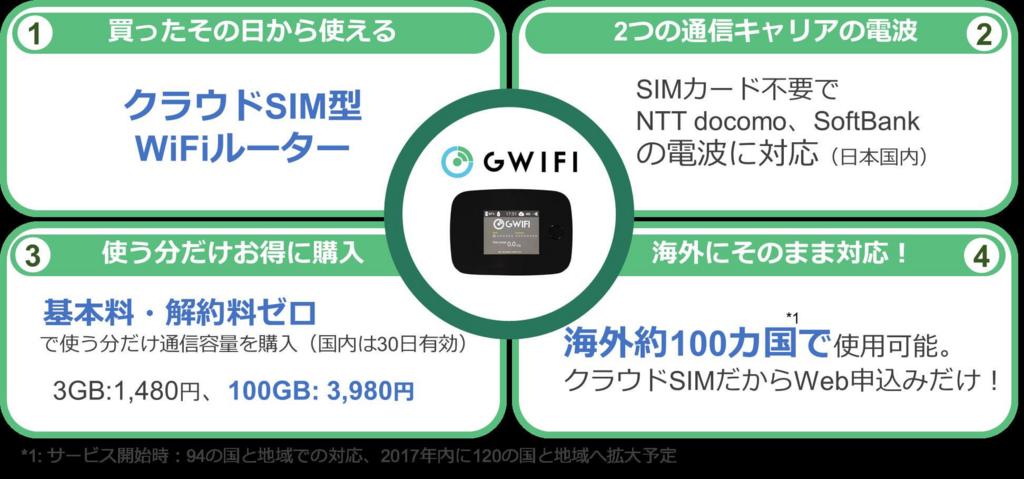 f:id:nishimori_yu:20170627222150j:plain