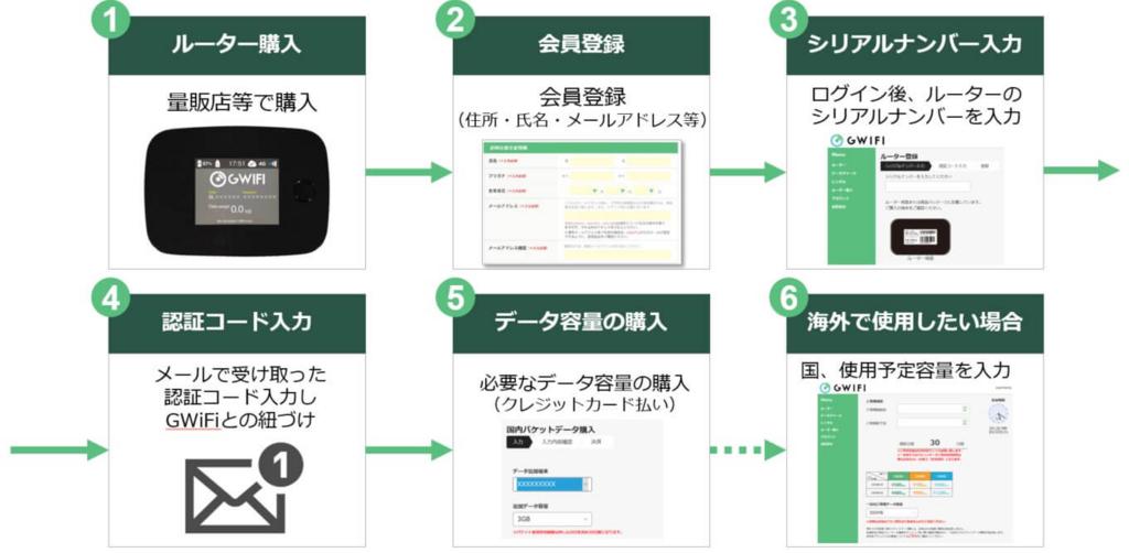 f:id:nishimori_yu:20170627224248j:plain