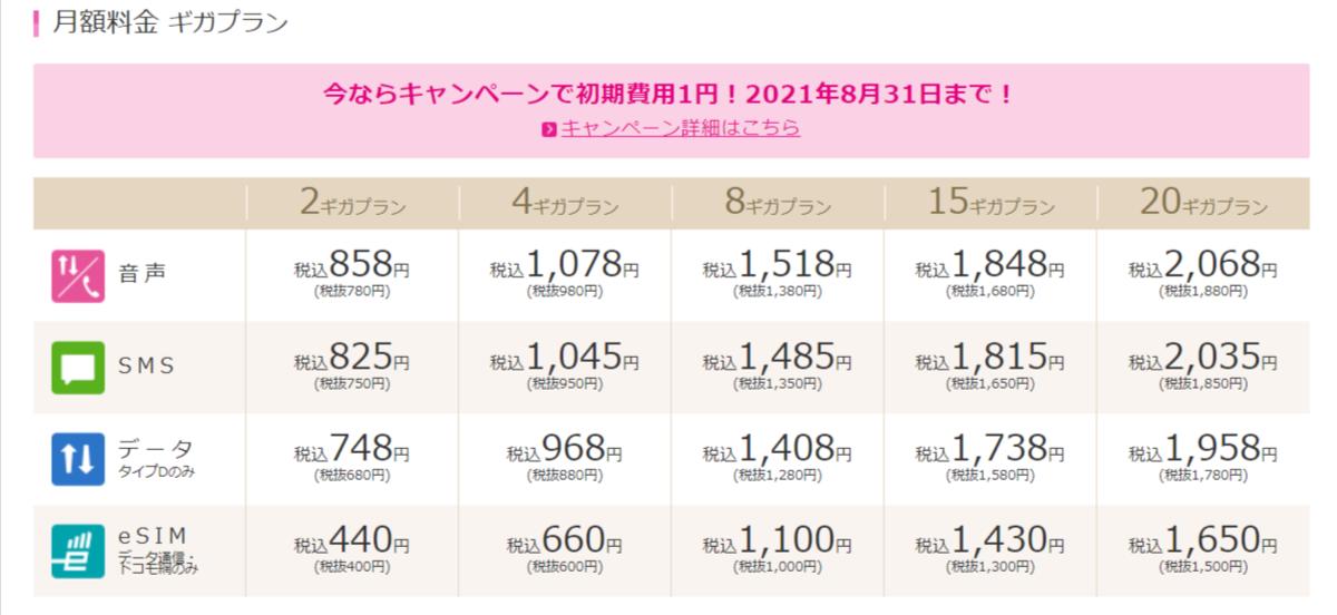f:id:nishimori_yu:20210625164322p:plain