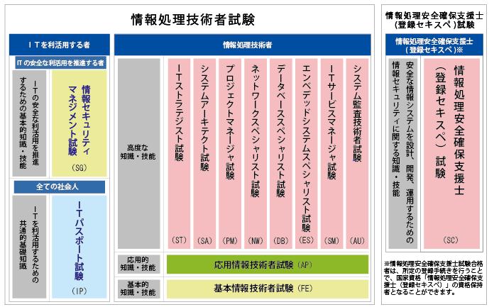 f:id:nishino-kiiro:20181002140759p:plain