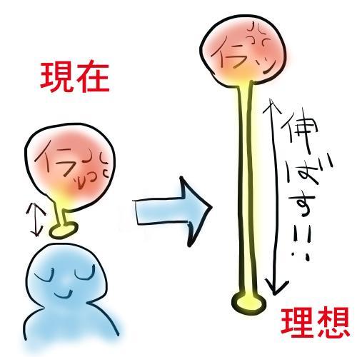 f:id:nishino-kiiro:20181114120646j:plain