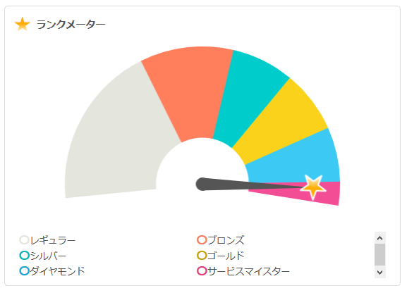 f:id:nishino-kiiro:20181206153344p:plain