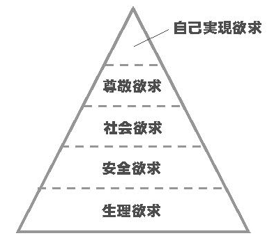 f:id:nishino-kiiro:20181219161205p:plain