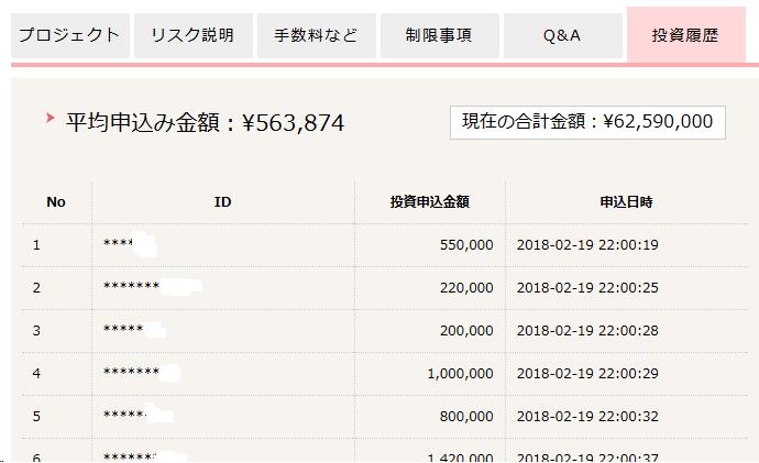 f:id:nishino-kiiro:20190109092102p:plain