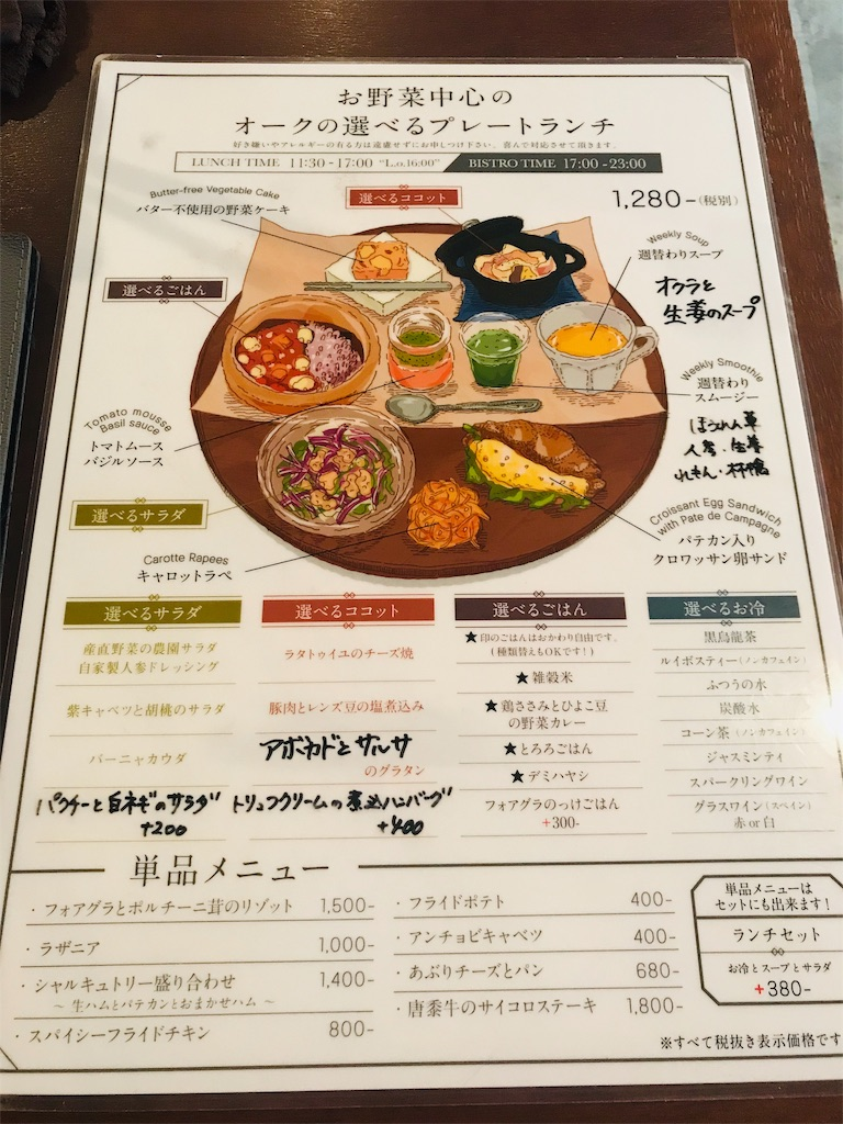 f:id:nishino-kiiro:20190410124954j:image