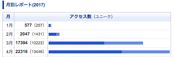 f:id:nishinokazu:20170416143451p:plain