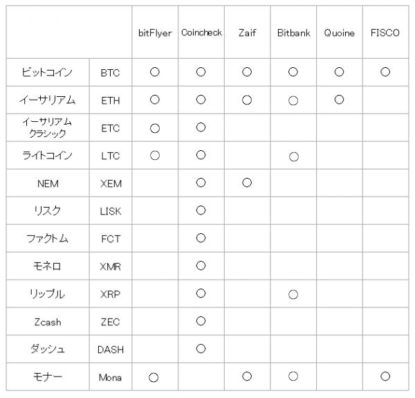 f:id:nishinokazu:20171019190807p:plain