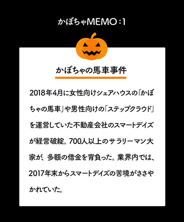 f:id:nishinokazu:20180731171038p:plain