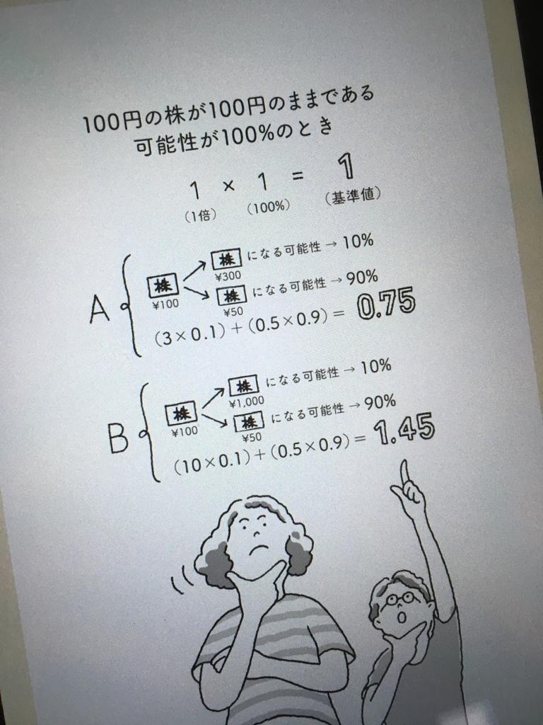 f:id:nishinokazu:20180908195034j:plain