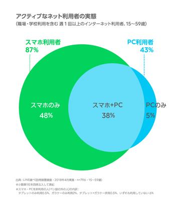 f:id:nishinokazu:20181120002851j:plain