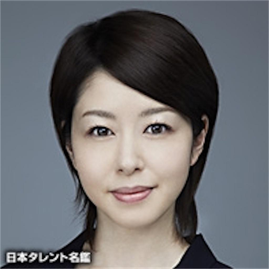 f:id:nishinoneko:20170716010732j:image