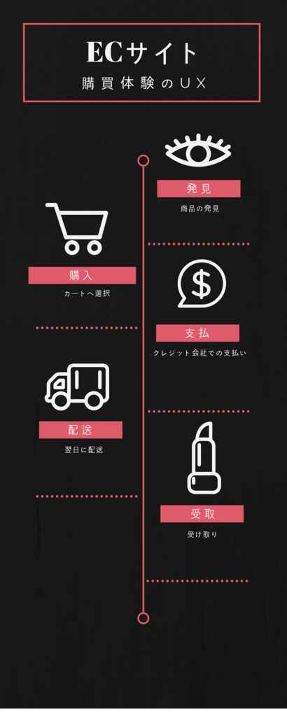f:id:nishiogikubotan:20170723072131p:plain