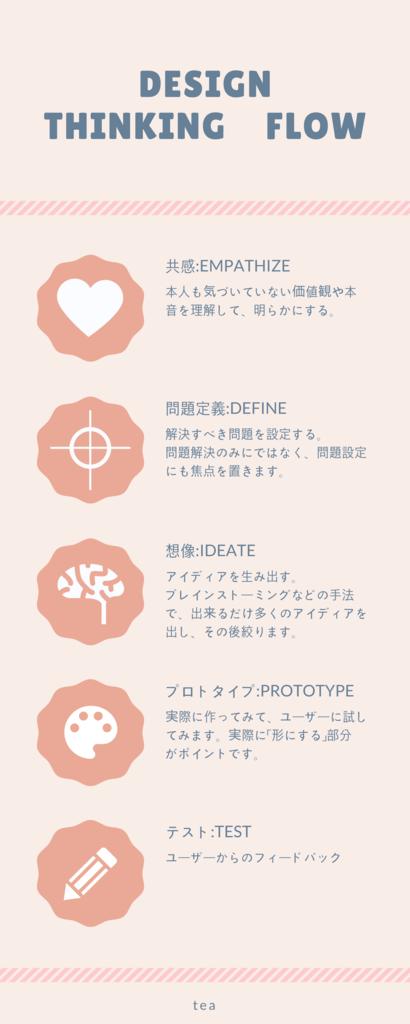 f:id:nishiogikubotan:20170813080534p:plain