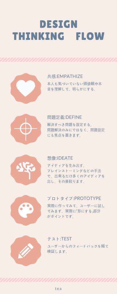 f:id:nishiogikubotan:20170813080715p:plain