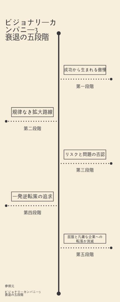 f:id:nishiogikubotan:20170919165727p:plain