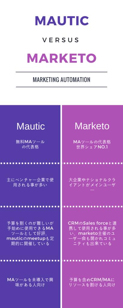 f:id:nishiogikubotan:20170920185633p:plain