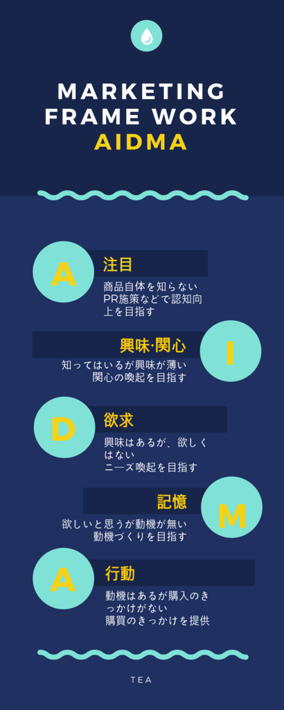 f:id:nishiogikubotan:20170924141915p:plain