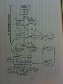 f:id:nishiohirokazu:20111013214054j:image