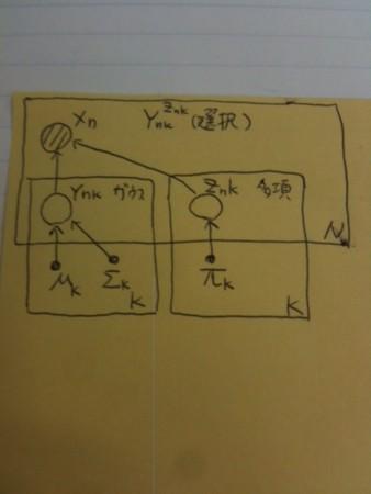 f:id:nishiohirokazu:20111110150849j:image