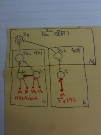 f:id:nishiohirokazu:20111110150908j:image