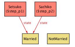 f:id:nishiohirokazu:20120407105621p:image