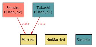 f:id:nishiohirokazu:20120407110247p:image