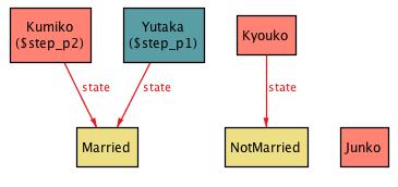 f:id:nishiohirokazu:20120407114015p:image