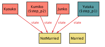 f:id:nishiohirokazu:20120407114016p:image