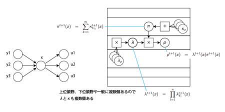 f:id:nishiohirokazu:20130404163407p:image