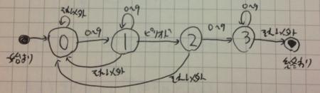 f:id:nishiohirokazu:20130526221749p:image