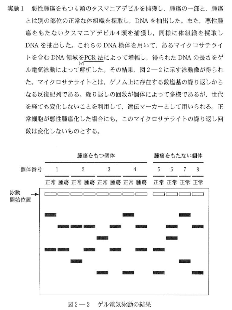 f:id:nishiokentoday:20180301003507j:image