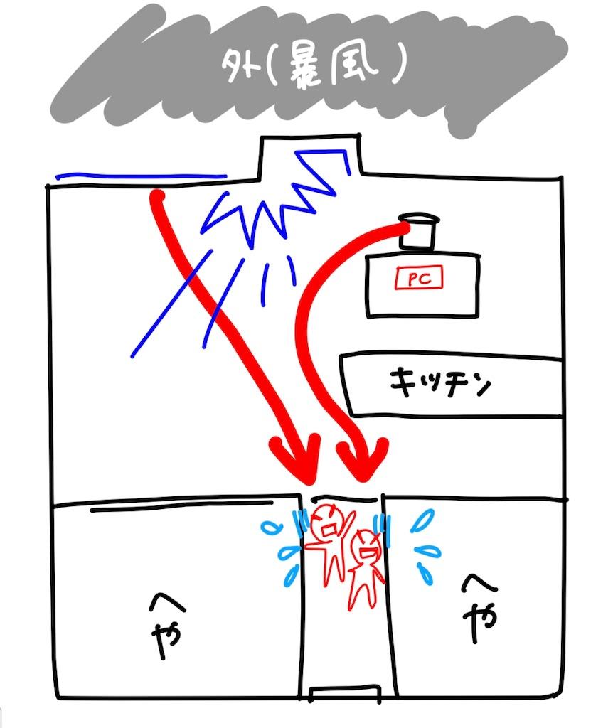f:id:nishiokentoday:20191012194446j:image