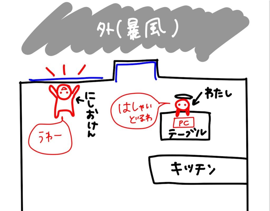 f:id:nishiokentoday:20191012220843j:image