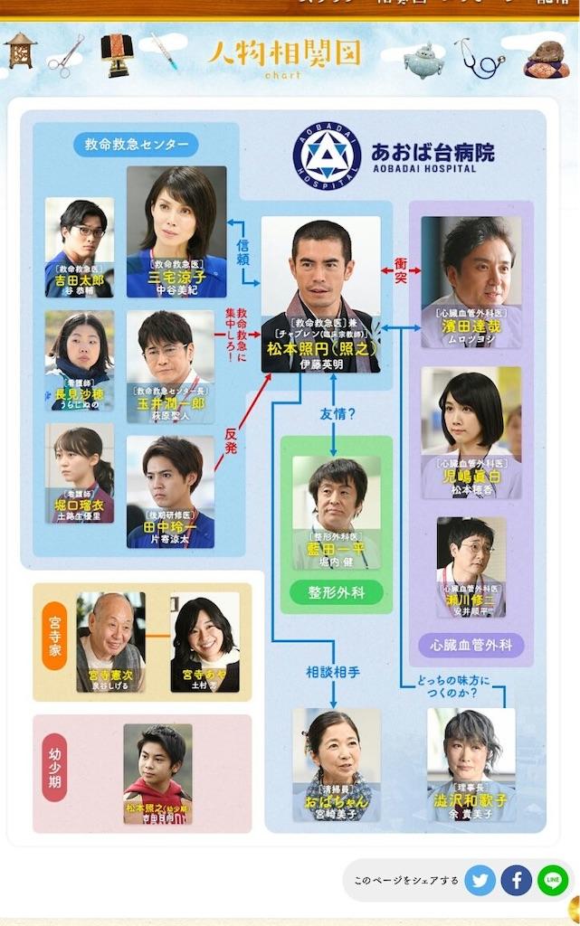 f:id:nishiokentoday:20200227120610j:image