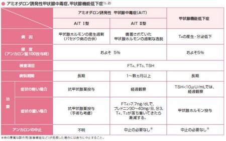 f:id:nishionishi:20101030153718j:image