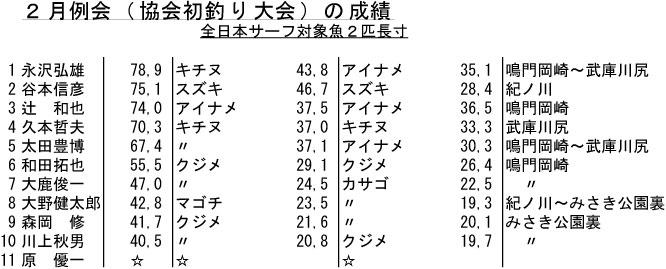 f:id:nishiosaka:20140204034135j:image
