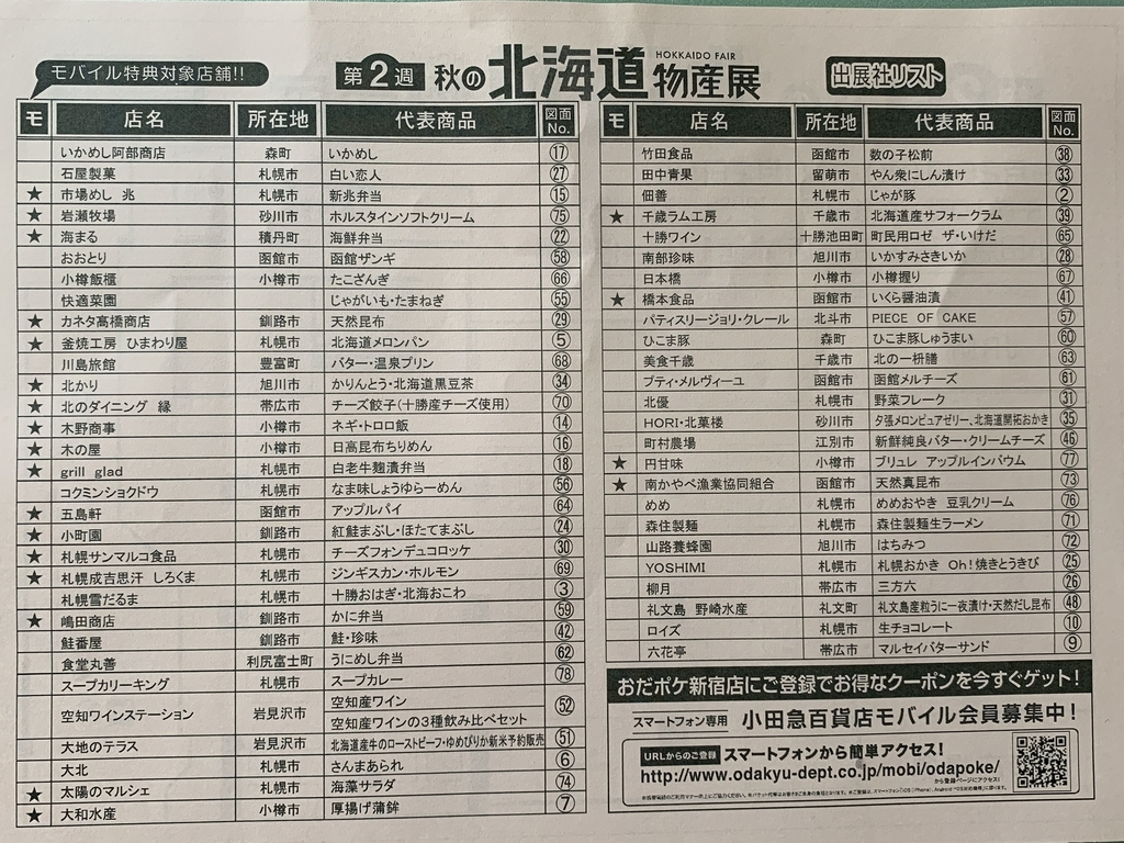 小田急百貨店新宿店「秋の北海道物産展」2週目の出店店舗リスト