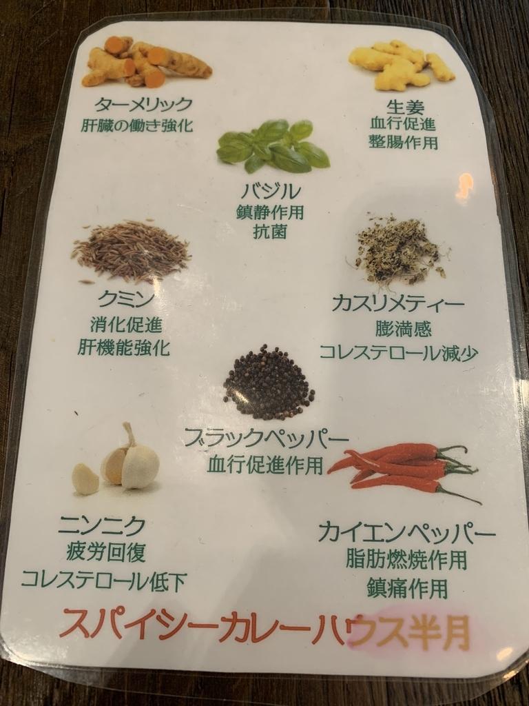 スパイシーカレーハウス半月(西新宿)、店内のスパイス説明