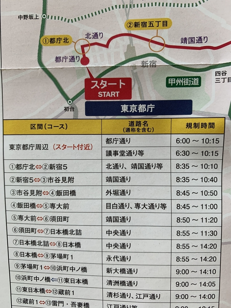 東京マラソン 2019 西新宿エリア交通規制マップ